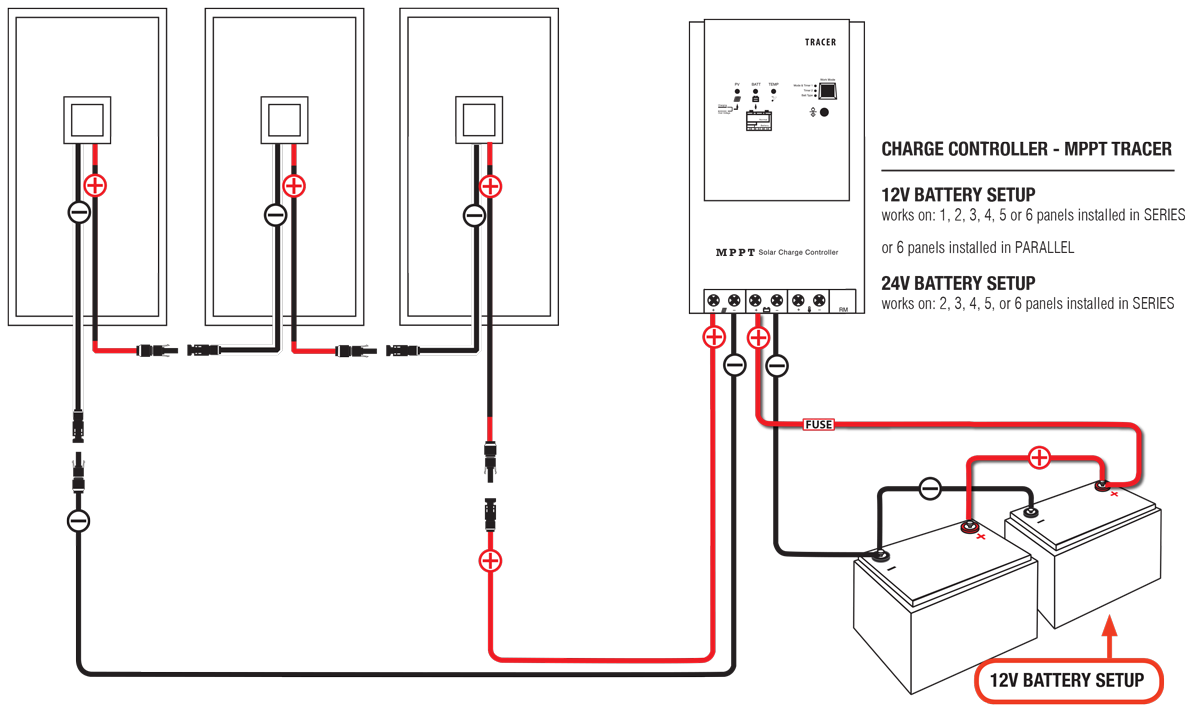 Beginners Guide To Solar Charge Controllers 12v Inverter Battery Wiring Diagram Also Circuit Controller Panel Regulator Schematic