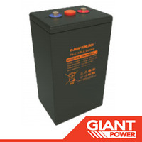 Sneak preview: Giant Power Narada carbon lead batteries